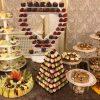 Cofetaria Giorginio - Candy Bar